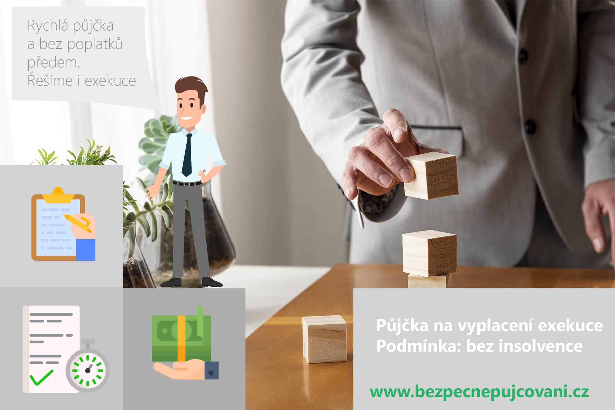 Nebankovní půjčka, rychlá půjčka, online půjčka